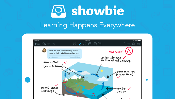 learning-happens-everywhere