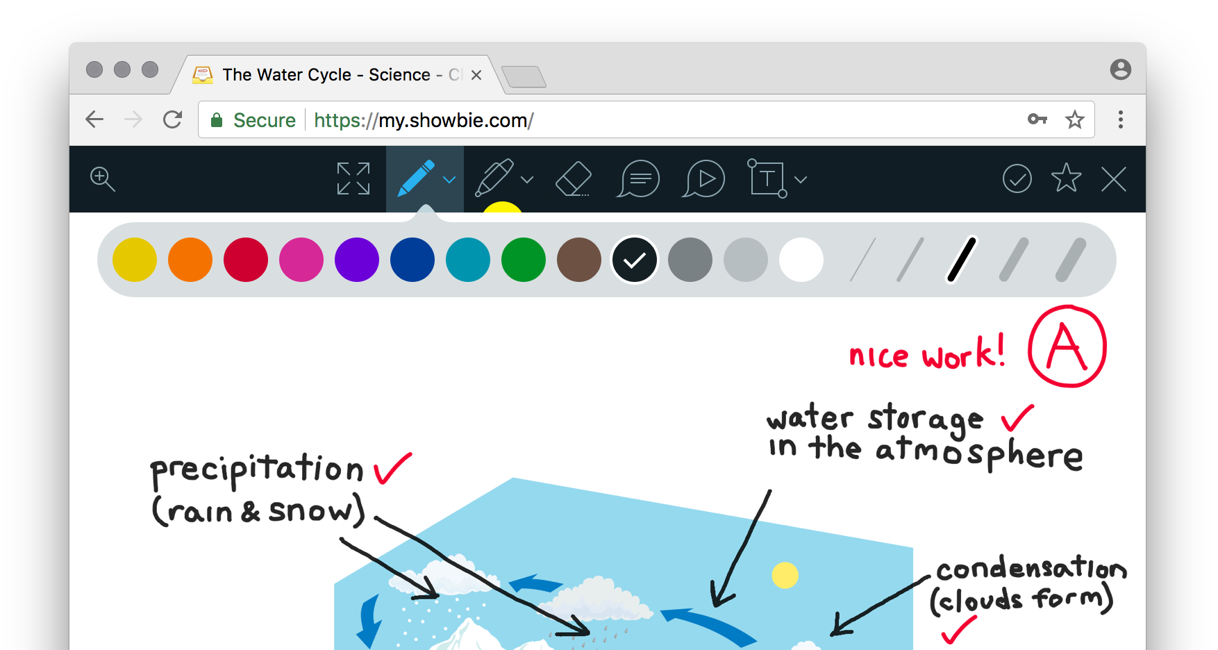 web annotations